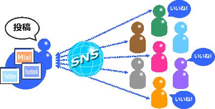 sns01_05